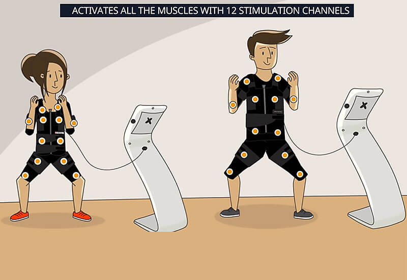 Electro Muscle Stimulation Johannesburg, Sandton and Fourways